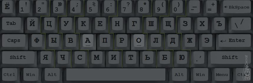 Программа обучение печатанию на клавиатуре