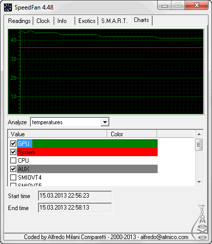 acer v5 fan control utility