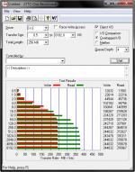 ATTO Disk Benchmark 2.47
